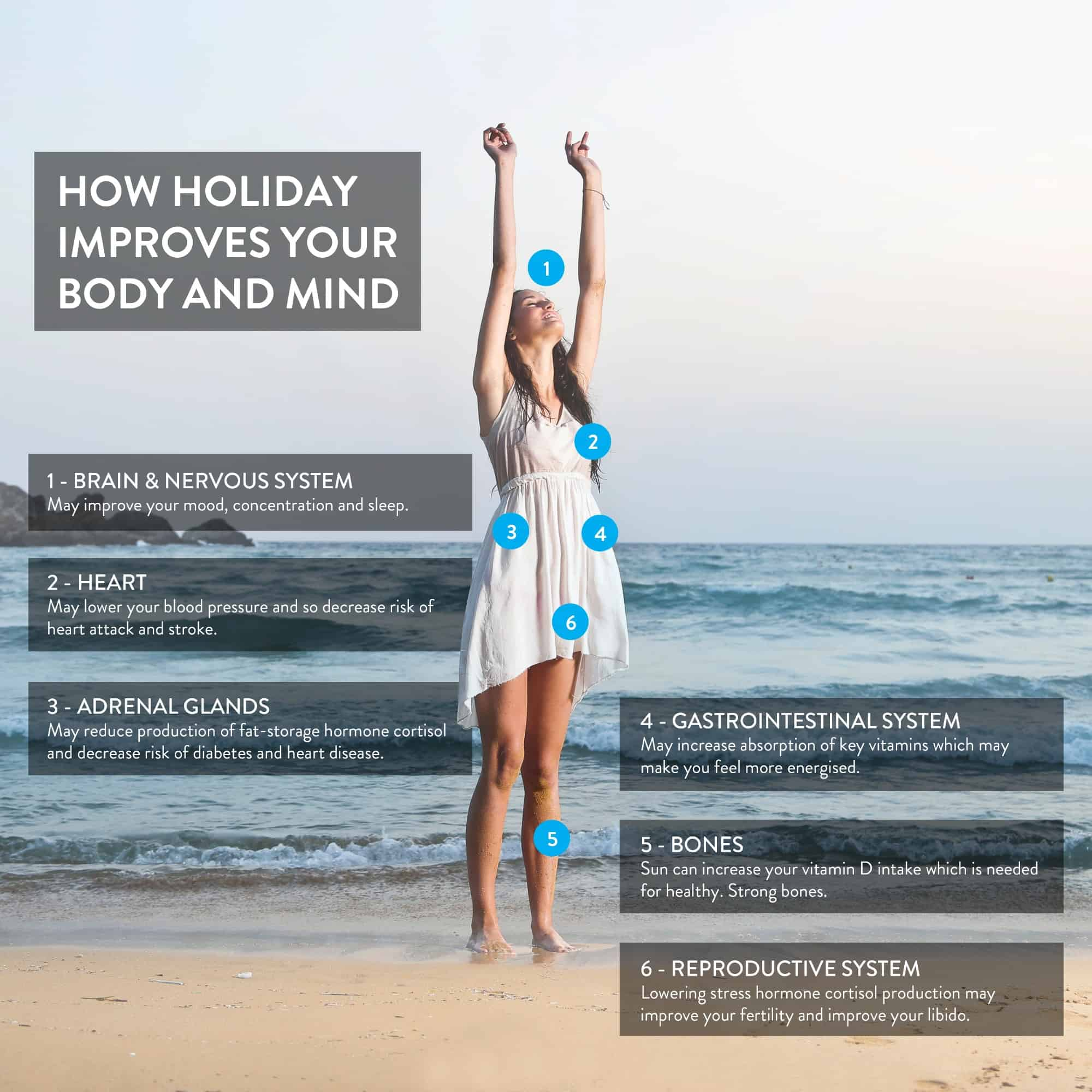 How a Holiday improves your body and mind Image